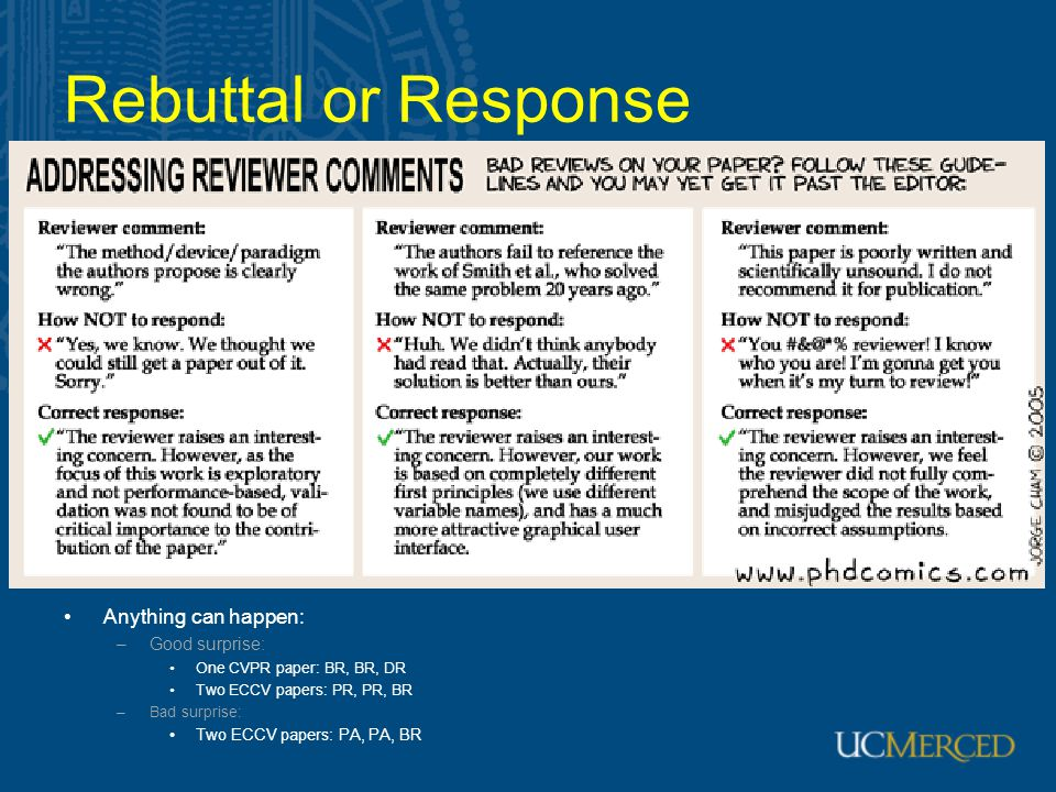 Rebuttal or Response Anything can happen: –Good surprise: One CVPR paper: BR, BR, DR Two ECCV papers: PR, PR, BR –Bad surprise: Two ECCV papers: PA, P