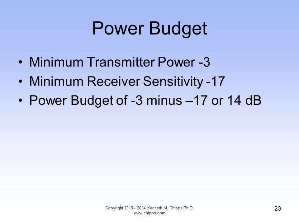 Power Budget Minimum Transmitter Power -3 Minimum Receiver Sensitivity -17 Power Budget of -3 minus –17 or 14 dB Copyright 2013 - 2014 Kenneth M.