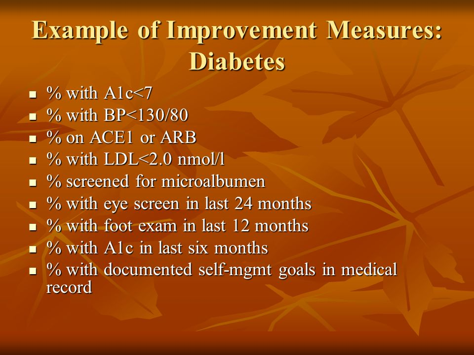 Example of Improvement Measures: Diabetes % with A1c<7 % with A1c<7 % with BP<130/80 % with BP<130/80 % on ACE1 or ARB % on ACE1 or ARB % with LDL<2.0 nmol/l % with LDL<2.0 nmol/l % screened for microalbumen % screened for microalbumen % with eye screen in last 24 months % with eye screen in last 24 months % with foot exam in last 12 months % with foot exam in last 12 months % with A1c in last six months % with A1c in last six months % with documented self-mgmt goals in medical record % with documented self-mgmt goals in medical record