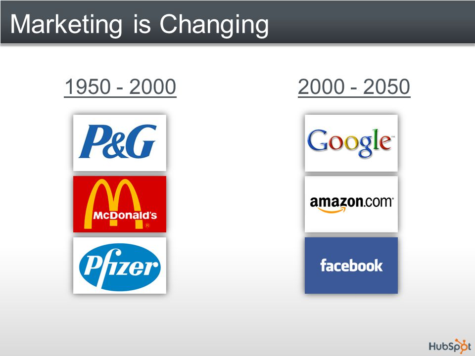 Marketing is Changing 1950 - 20002000 - 2050