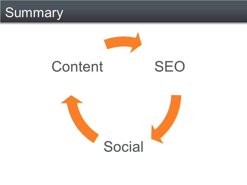 Summary SEO Social Content