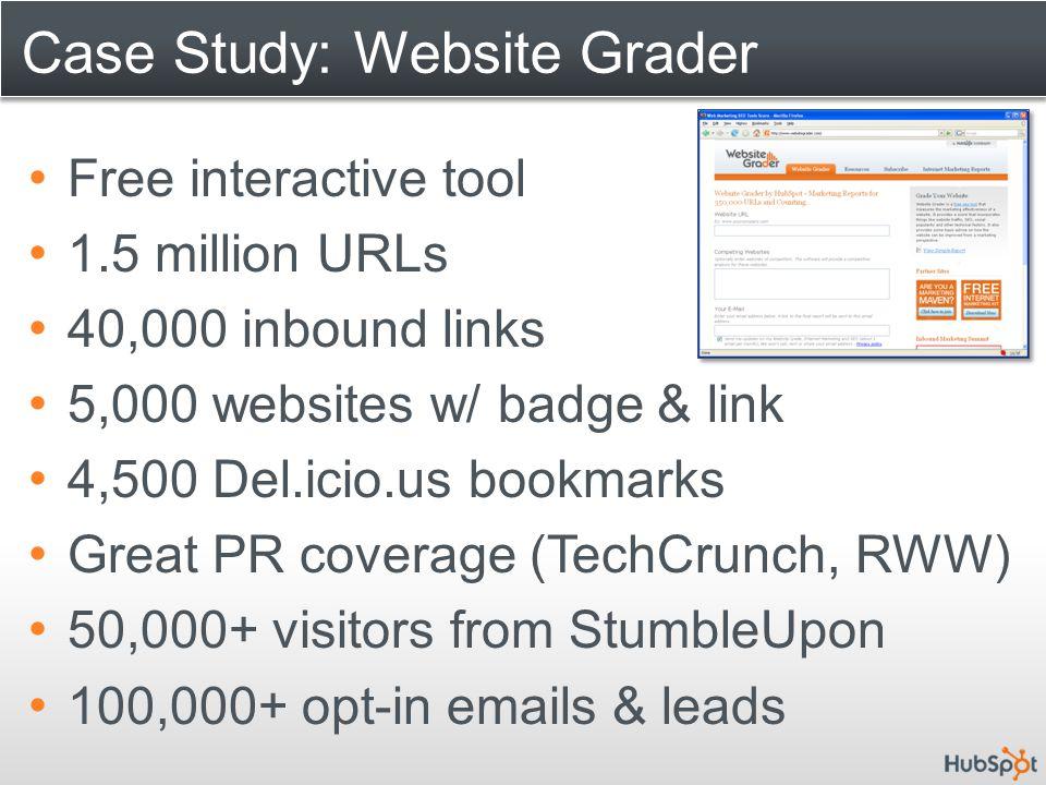 Case Study: Website Grader Free interactive tool 1.5 million URLs 40,000 inbound links 5,000 websites w/ badge & link 4,500 Del.icio.us bookmarks Grea