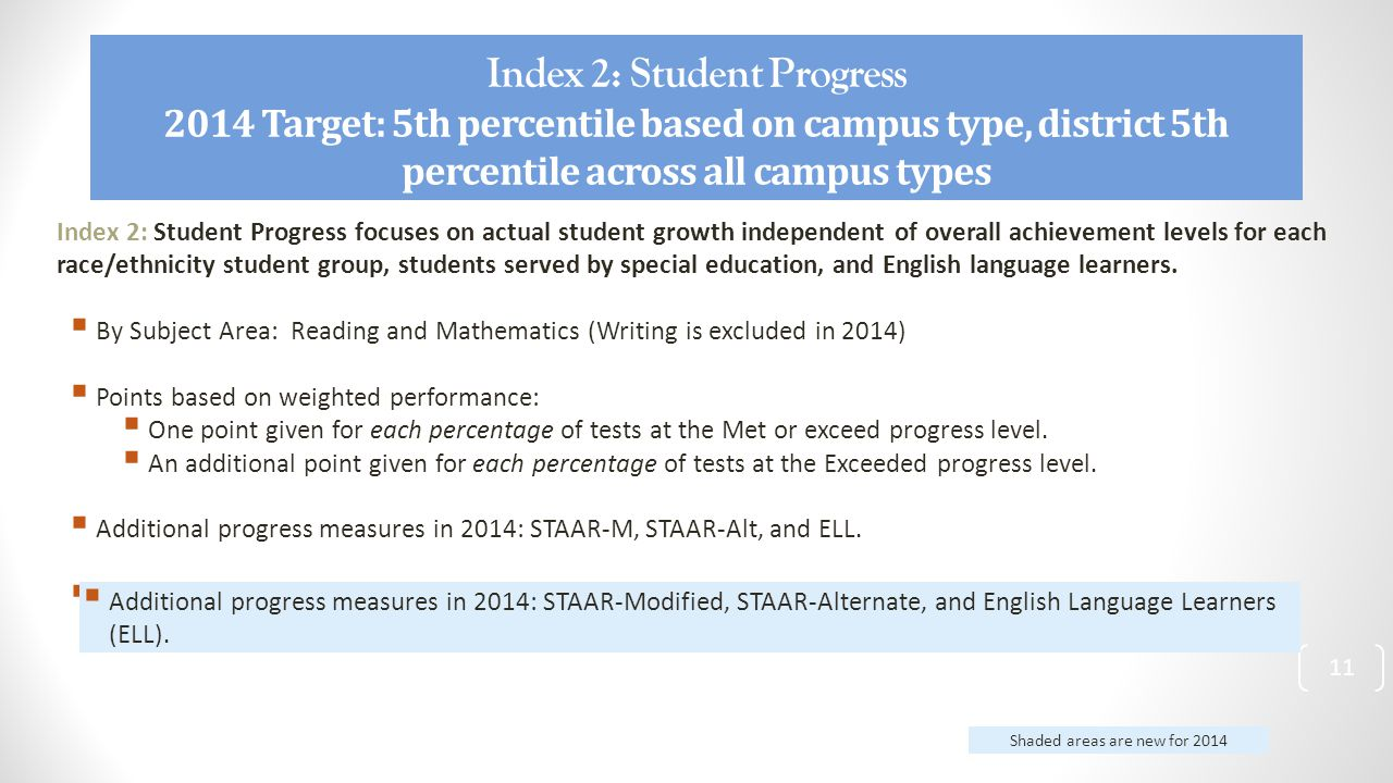 Index 2: Student Progress 2014 Target: 5th percentile based on campus type, district 5th percentile across all campus types 11 Index 2: Student Progress focuses on actual student growth independent of overall achievement levels for each race/ethnicity student group, students served by special education, and English language learners.