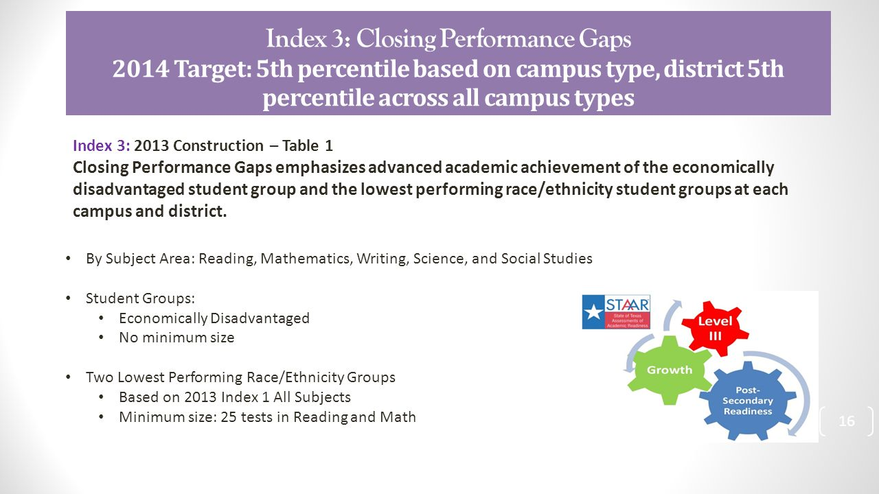 Index 3: Closing Performance Gaps 2014 Target: 5th percentile based on campus type, district 5th percentile across all campus types 16 Index 3: 2013 C