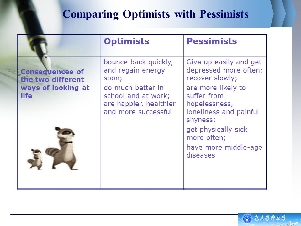 Comparing Optimists with Pessimists OptimistsPessimists Consequences of the two different ways of looking at life bounce back quickly, and regain energy soon; do much better in school and at work; are happier, healthier and more successful Give up easily and get depressed more often; recover slowly; are more likely to suffer from hopelessness, loneliness and painful shyness; get physically sick more often; have more middle-age diseases