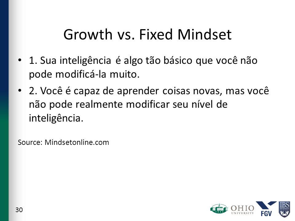 Growth vs. Fixed Mindset 1. Sua inteligência é algo tão básico que você não pode modificá-la muito. 2. Você é capaz de aprender coisas novas, mas você