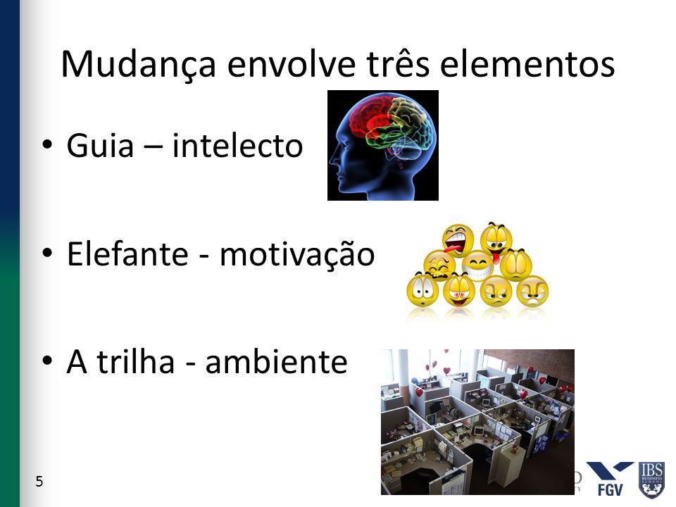 Mudança envolve três elementos Guia – intelecto Elefante - motivação A trilha - ambiente 5
