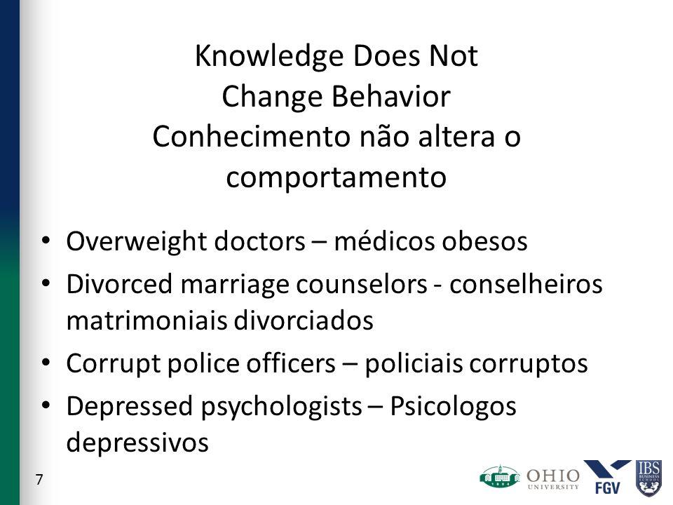 Knowledge Does Not Change Behavior Conhecimento não altera o comportamento Overweight doctors – médicos obesos Divorced marriage counselors - conselhe