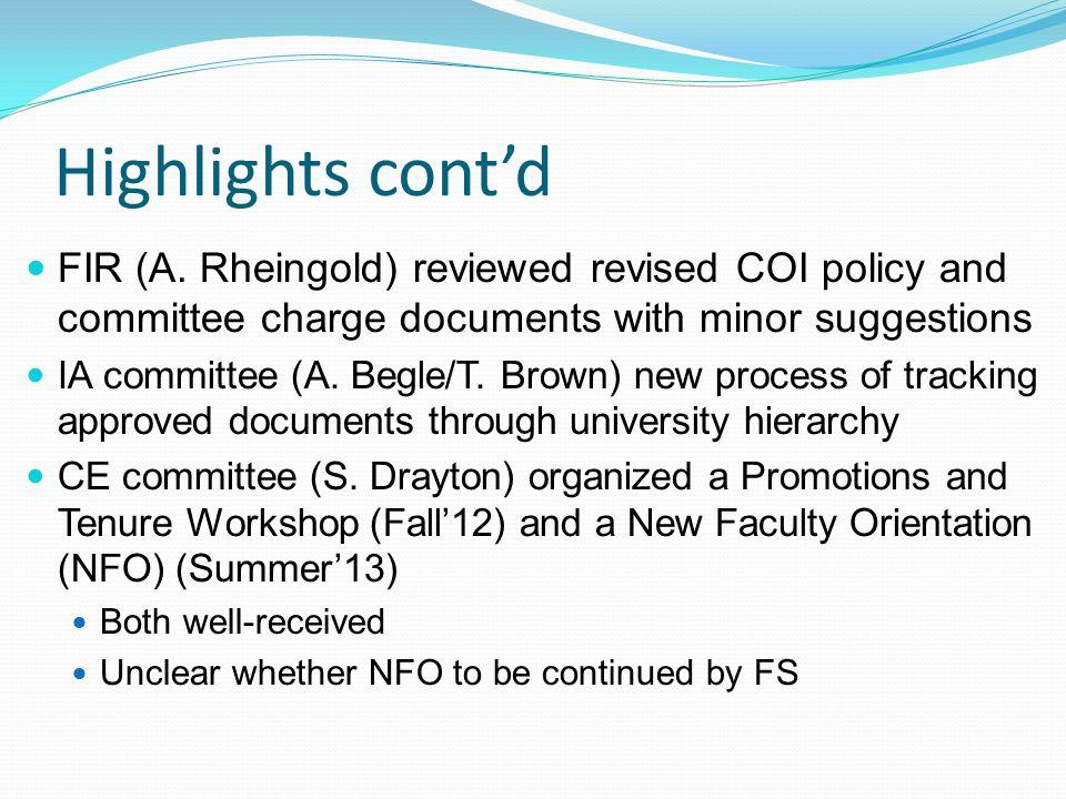 Highlights cont'd FIR (A.
