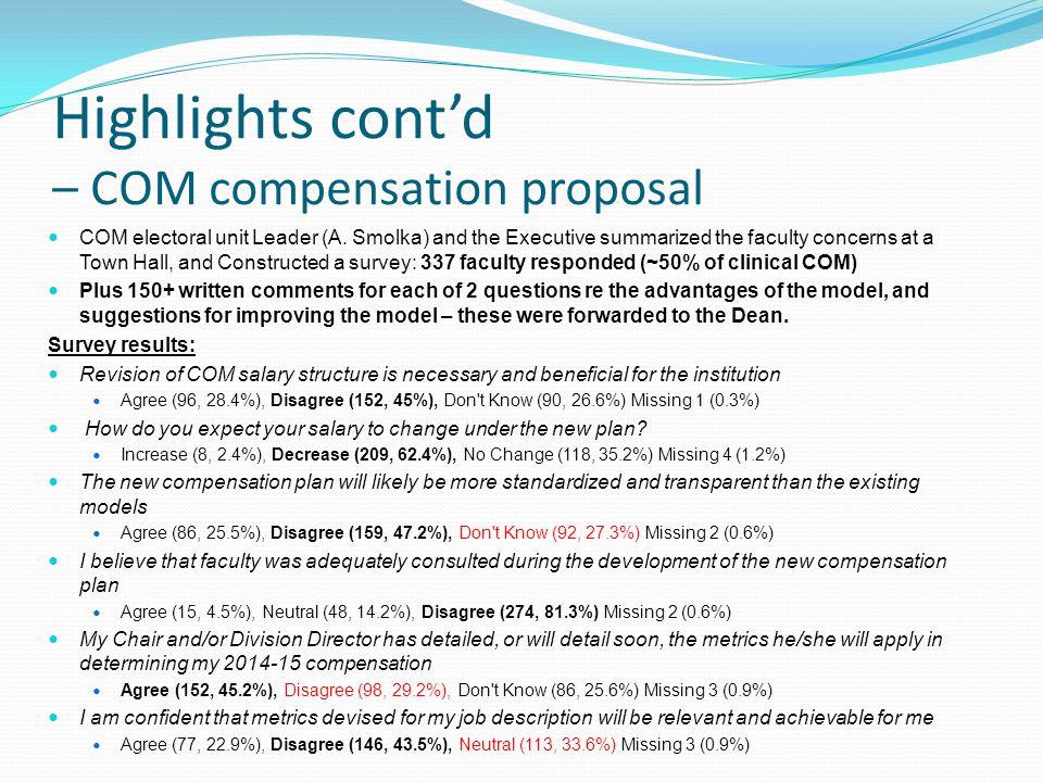 Highlights cont'd – COM compensation proposal COM electoral unit Leader (A.