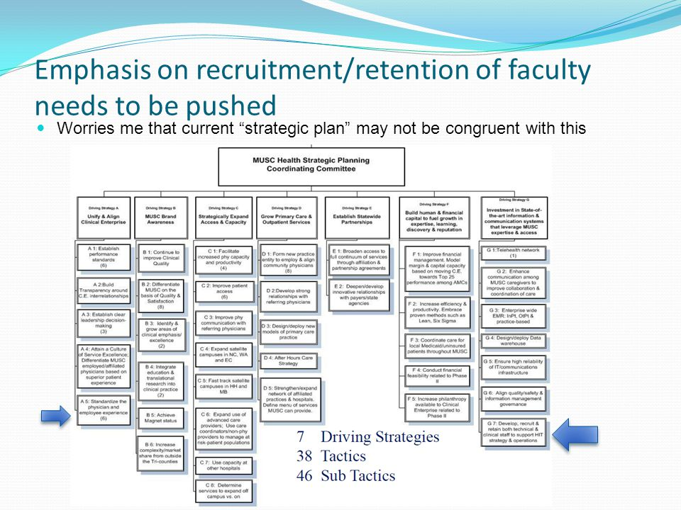 Emphasis on recruitment/retention of faculty needs to be pushed Worries me that current strategic plan may not be congruent with this