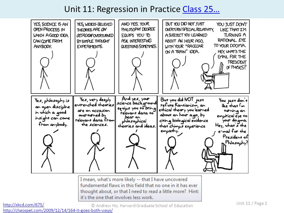 Unit 11: Regression in Practice Class 25…Class 25… http://xkcd.com/675/ http://chaospet.com/2009/12/14/164-it-goes-both-ways/ © Andrew Ho, Harvard Graduate School of Education Unit 11 / Page 1