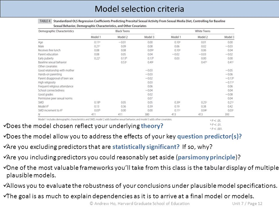 Model selection criteria Does the model chosen reflect your underlying theory.