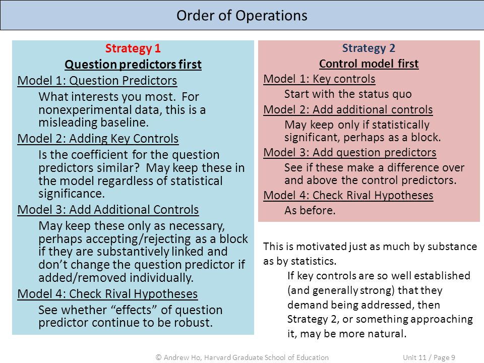 Order of Operations © Andrew Ho, Harvard Graduate School of EducationUnit 11 / Page 9 Strategy 1 Question predictors first Model 1: Question Predictors What interests you most.