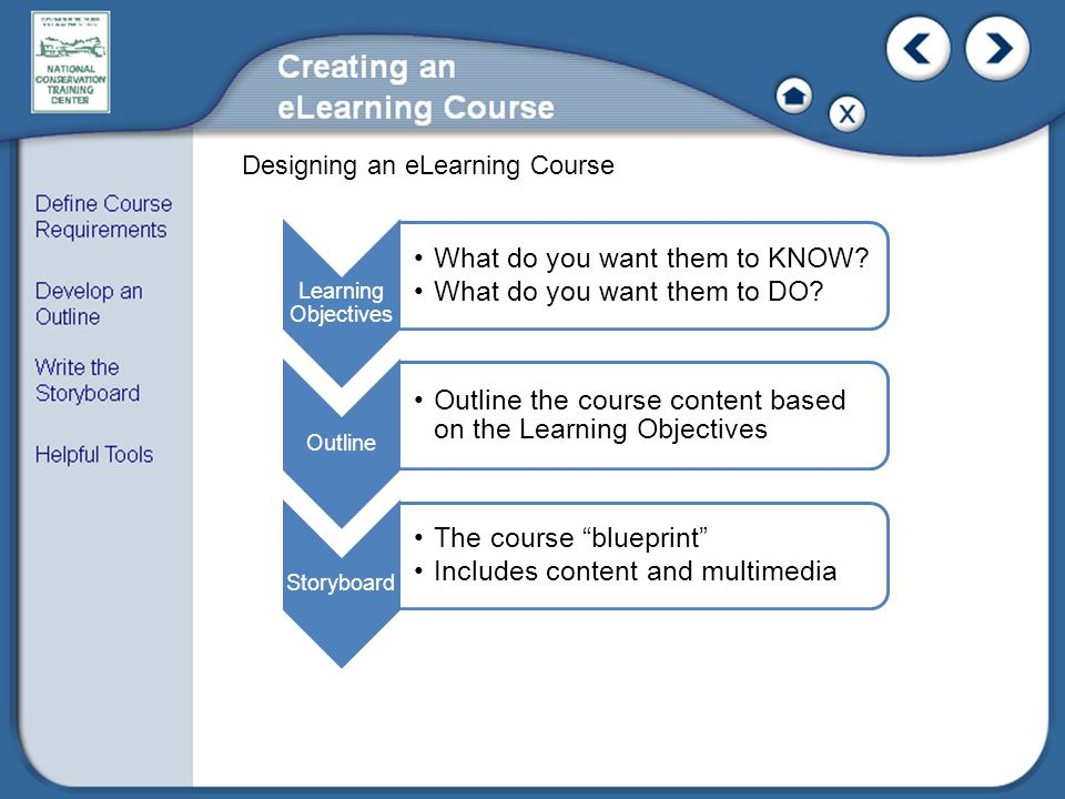 Learning Objectives What do you want them to KNOW.