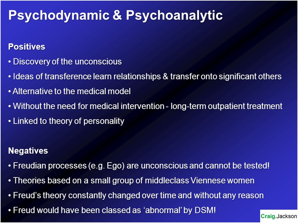 Psychodynamic & Psychoanalytic Positives Discovery of the unconscious Discovery of the unconscious Ideas of transference learn relationships & transfer onto significant others Ideas of transference learn relationships & transfer onto significant others Alternative to the medical model Alternative to the medical model Without the need for medical intervention - long-term outpatient treatment Without the need for medical intervention - long-term outpatient treatment Linked to theory of personality Linked to theory of personalityNegatives Freudian processes (e.g.