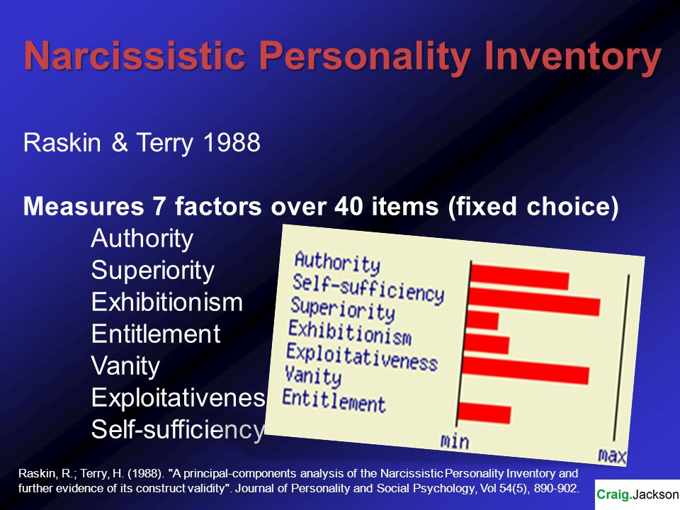 Narcissistic Personality Inventory Raskin & Terry 1988 Measures 7 factors over 40 items (fixed choice) Authority Superiority Exhibitionism Entitlement Vanity Exploitativeness Self-sufficiency Raskin, R.; Terry, H.