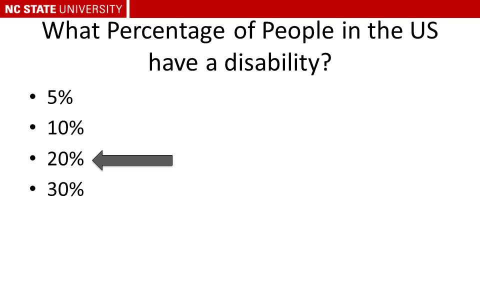 What Percentage of People in the US have a disability? 5% 10% 20% 30%