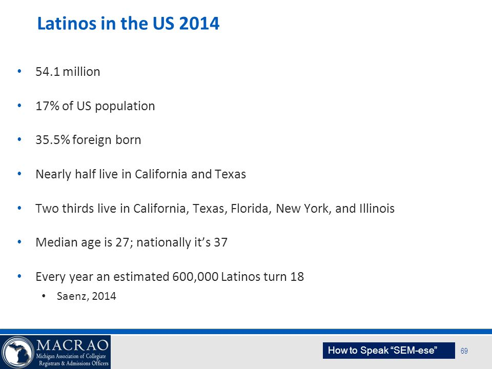 SEM Planning Model 69 Latinos in the US 2014 54.1 million 17% of US population 35.5% foreign born Nearly half live in California and Texas Two thirds