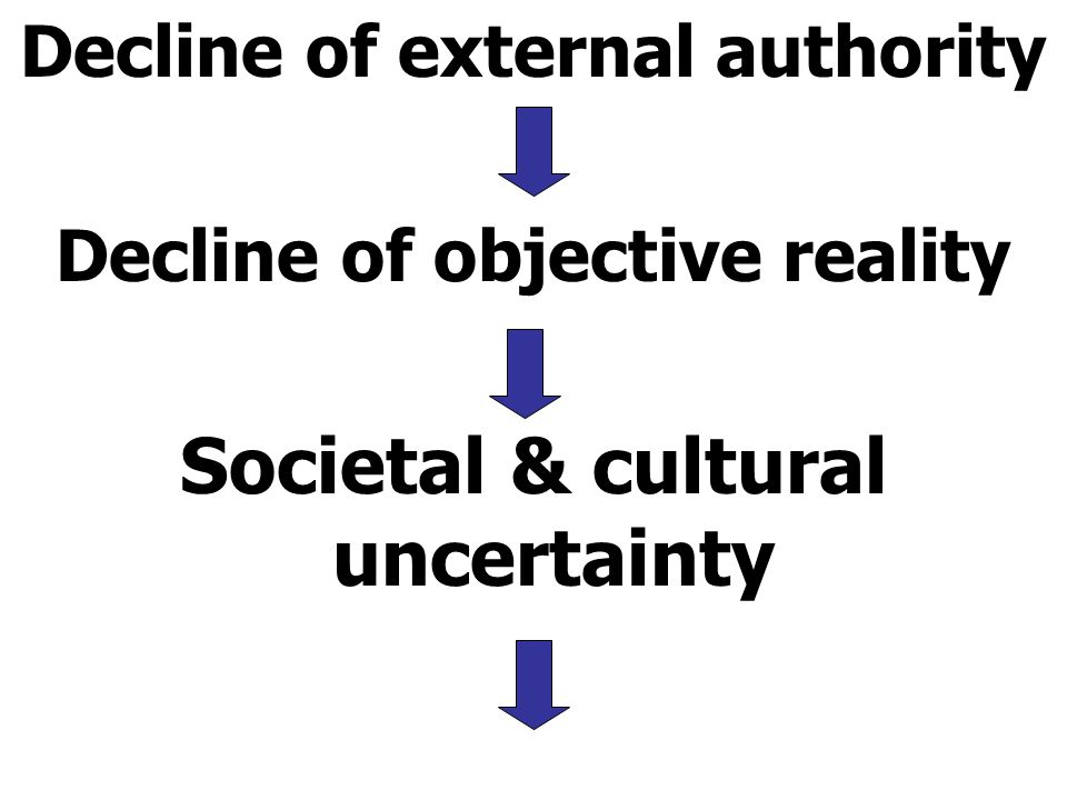 MANIFESTATIONS OF C21 CULTURAL SUBJECTIVE REALITY