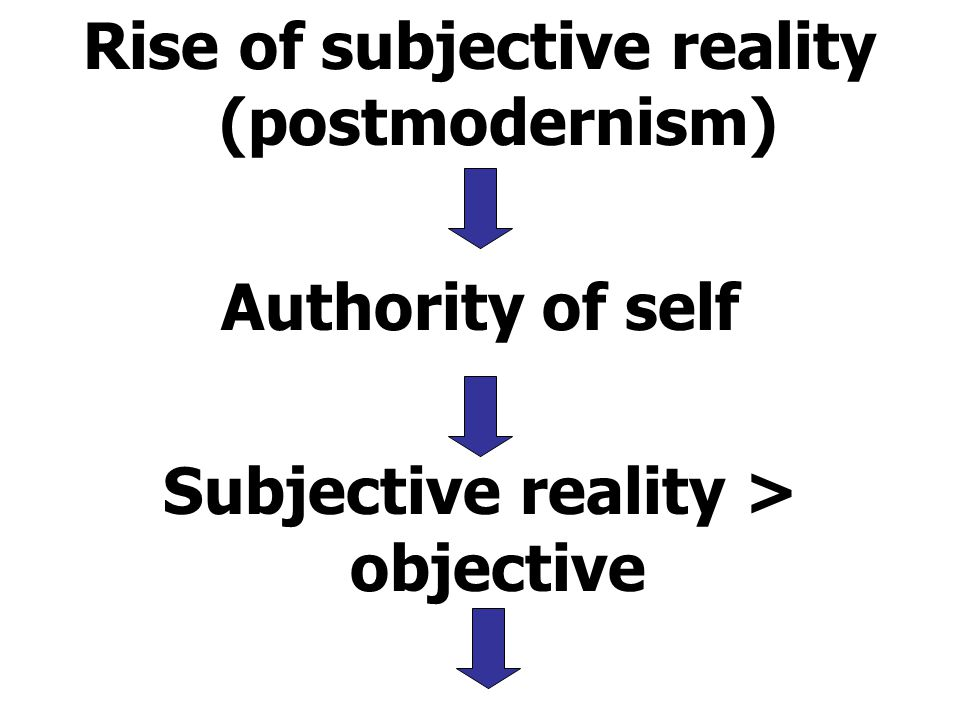 CULTURAL TRENDS DRAWING TO A CLOSE 1.The age of the scientific mindset ( objective reality) 2.Nationalism & its emphasis on mastering & conquering 3.Moral certainty 4.The authority of institutions