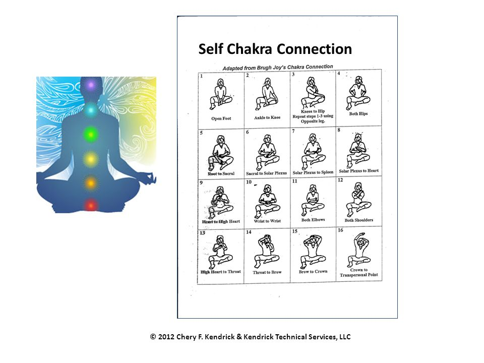 Self Chakra Connection © 2012 Chery F. Kendrick & Kendrick Technical Services, LLC