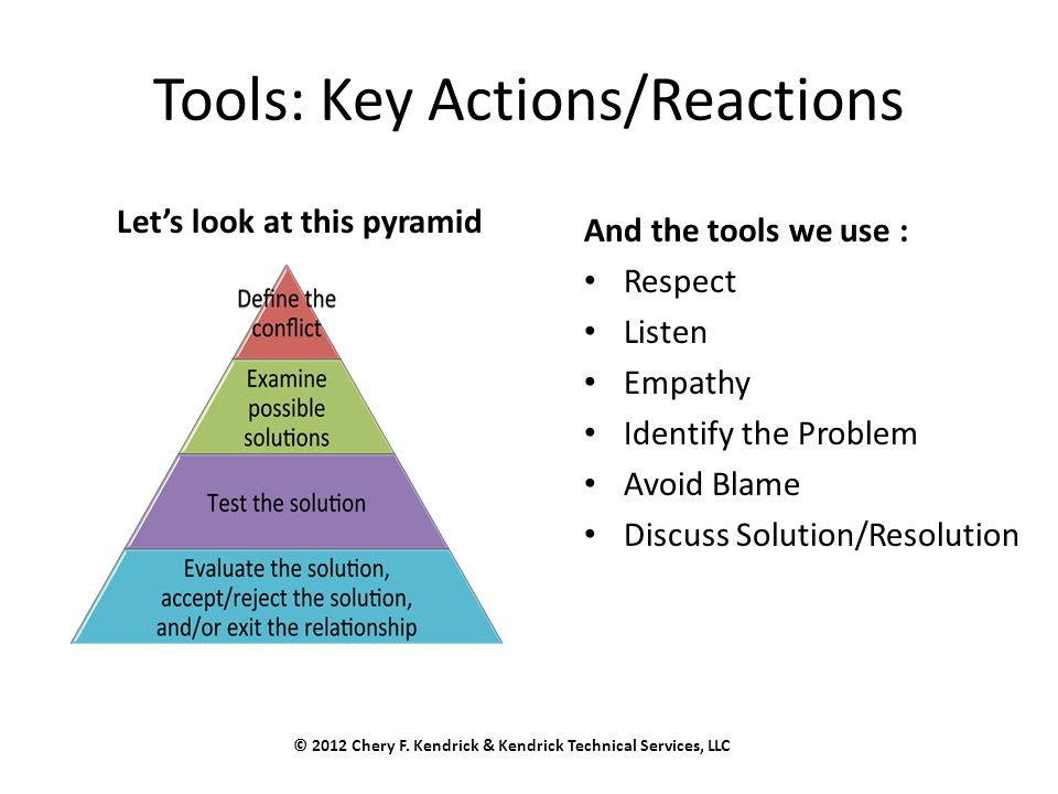 Tools: Key Actions/Reactions And the tools we use : Respect Listen Empathy Identify the Problem Avoid Blame Discuss Solution/Resolution © 2012 Chery F.