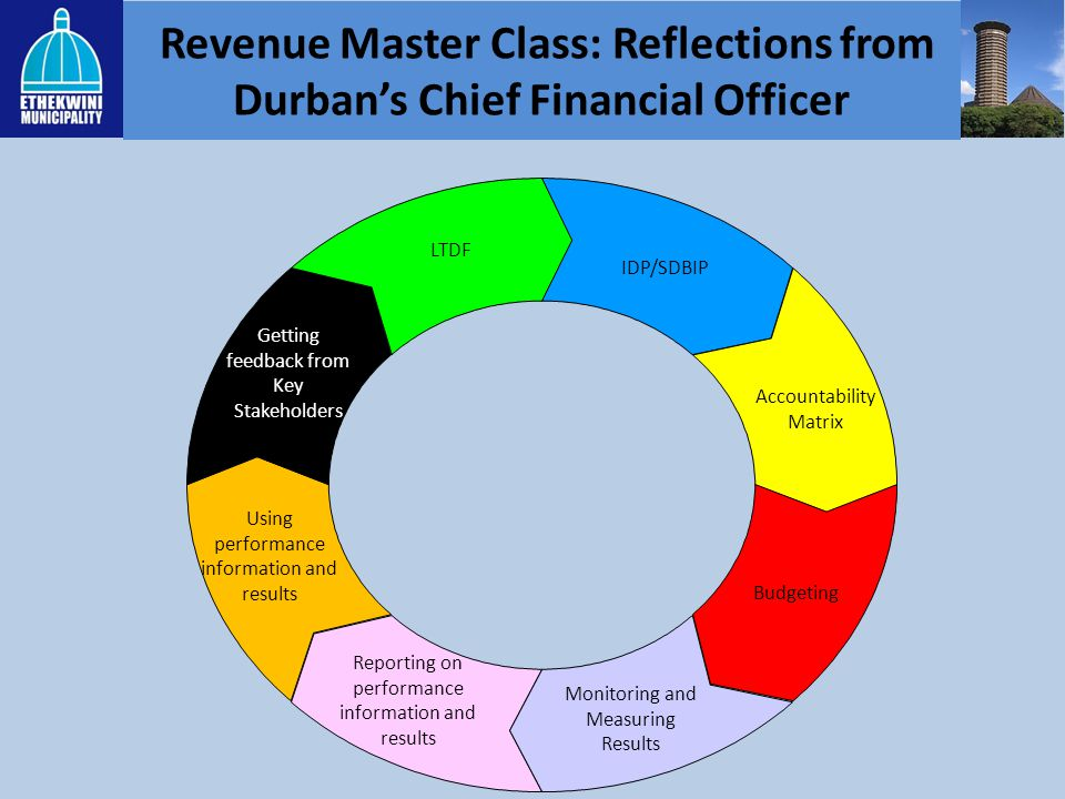 INTRODUCTION Effective financial management is critical to any organisation.