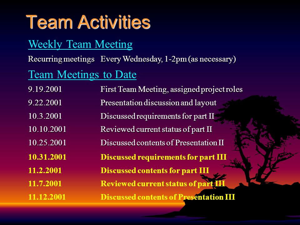 Weekly Team Meeting Recurring meetings Every Wednesday, 1-2pm (as necessary) Team Meetings to Date 9.19.2001 First Team Meeting, assigned project role