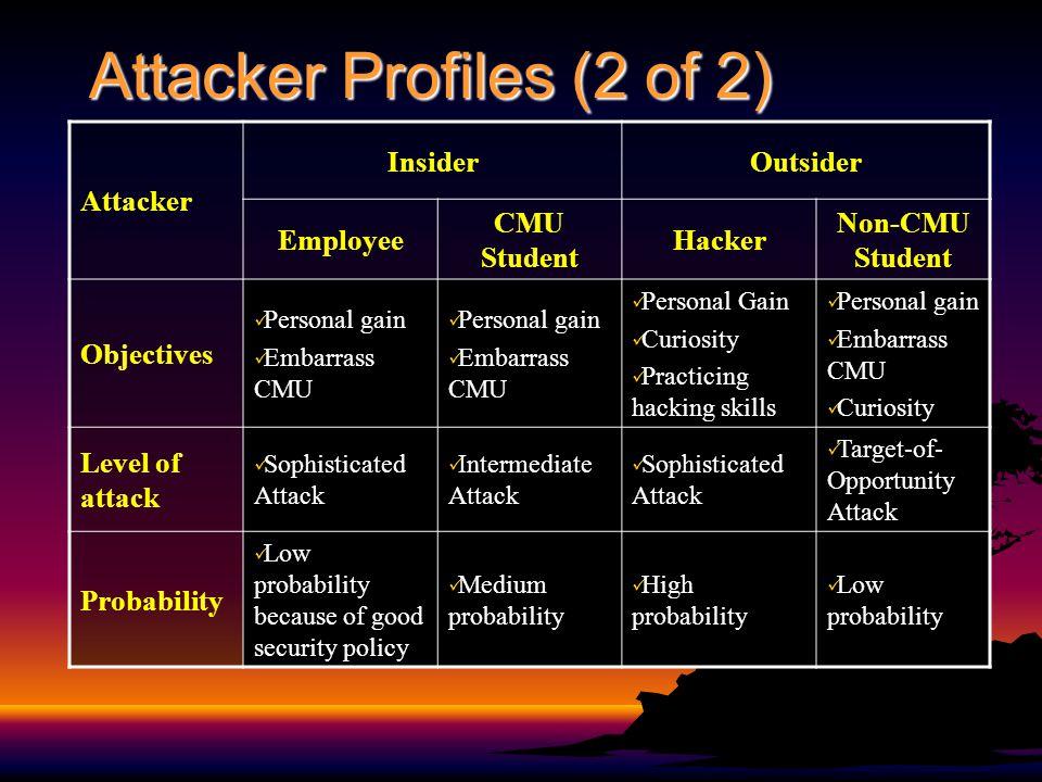 Attacker Profiles (2 of 2) Attacker InsiderOutsider Employee CMU Student Hacker Non-CMU Student Objectives Personal gain Personal gain Embarrass CMU E