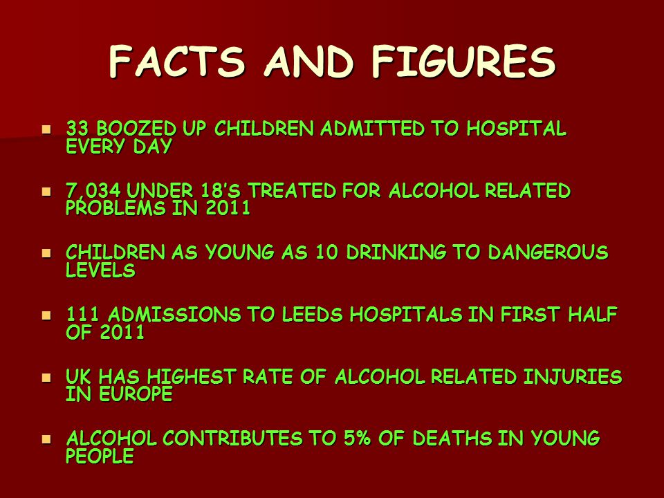 HEALTH RISKS CAN INTERFERE WITH CHILD'S DEVELOPMENT – ALCOHOL TAKES LONGER TO GET OUT OF SYSTEM THAN ADULTS CAN INTERFERE WITH CHILD'S DEVELOPMENT – ALCOHOL TAKES LONGER TO GET OUT OF SYSTEM THAN ADULTS DO LESS WELL IN LESSONS DO LESS WELL IN LESSONS LONG TERM DAMAGE LONG TERM DAMAGE CAN HARM DEVELOPMENT OF BRAIN CAN HARM DEVELOPMENT OF BRAIN MORE LIKELY TO BE INVOLVED IN ACCIDENT MORE LIKELY TO BE INVOLVED IN ACCIDENT