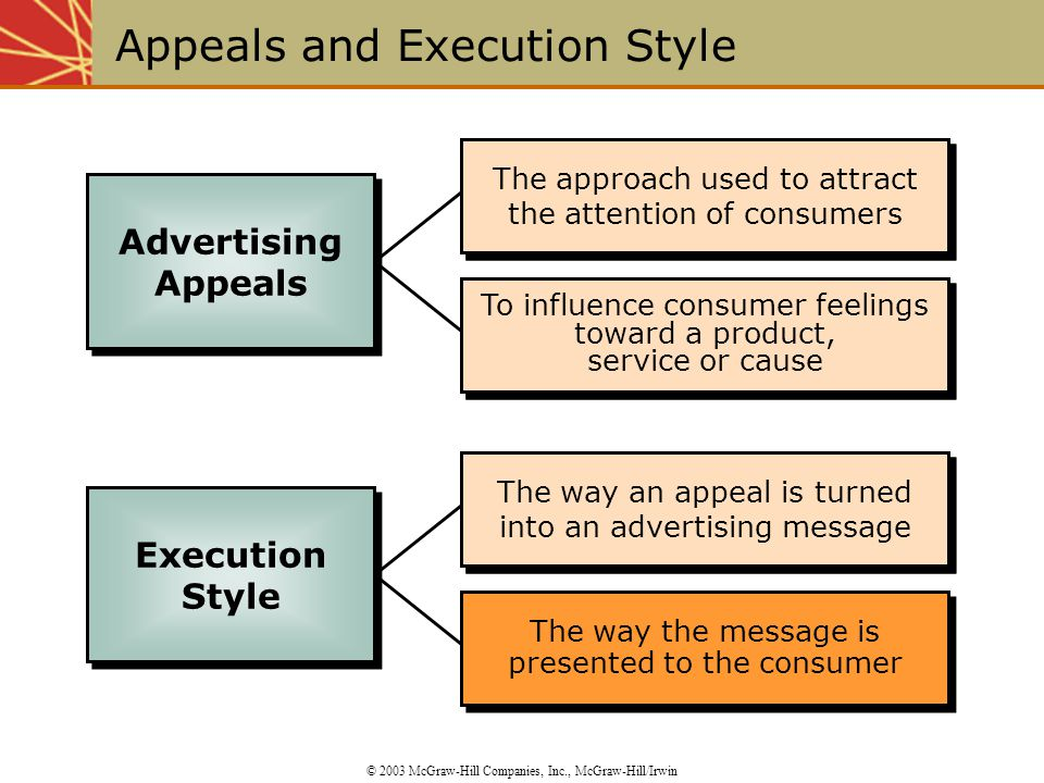 To influence consumer feelings toward a product, service or cause The approach used to attract the attention of consumers The way an appeal is turned