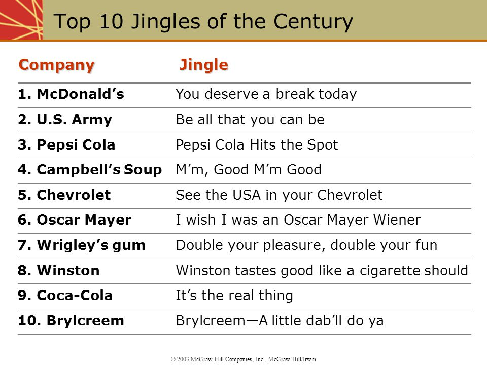 Top 10 Jingles of the Century © 2003 McGraw-Hill Companies, Inc., McGraw-Hill/Irwin 1. McDonald's You deserve a break today 2. U.S. Army Be all that y
