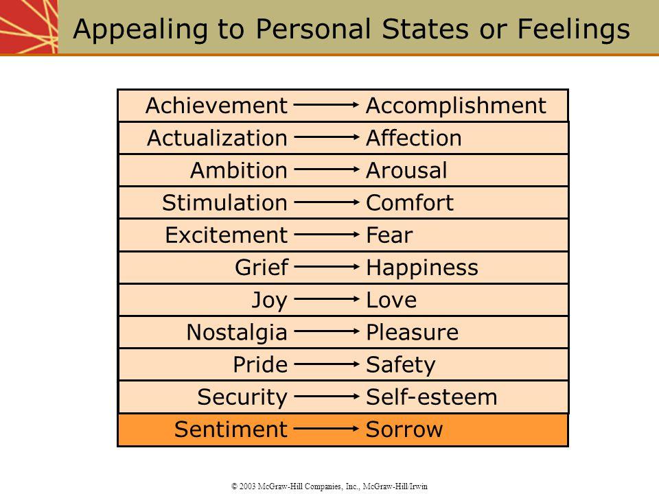AchievementAccomplishment ActualizationAffection AmbitionArousal StimulationComfort ExcitementFear GriefHappiness JoyLove NostalgiaPleasure PrideSafet
