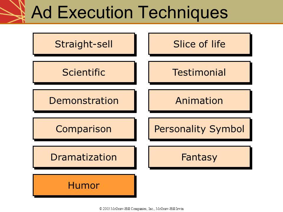 Personality Symbol Straight-sell Scientific Demonstration Comparison Dramatization Humor Slice of life Testimonial Animation Fantasy Dramatization Com