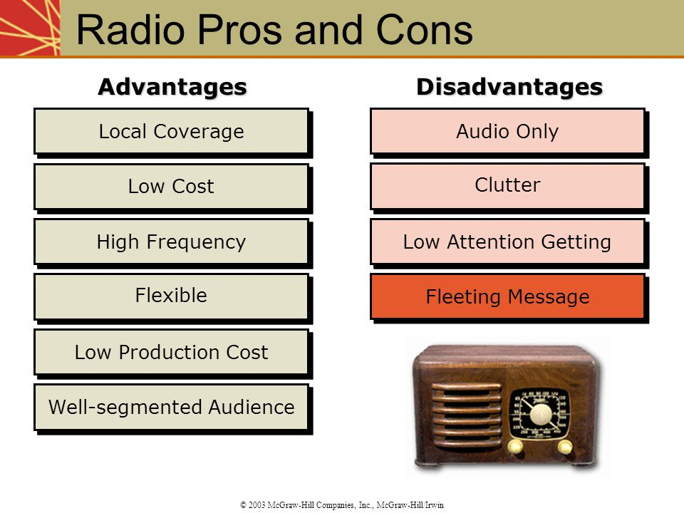 Clutter Fleeting Message Audio Only Low Attention Getting Local Coverage Low Cost High Frequency Flexible Low Production Cost Well-segmented Audience
