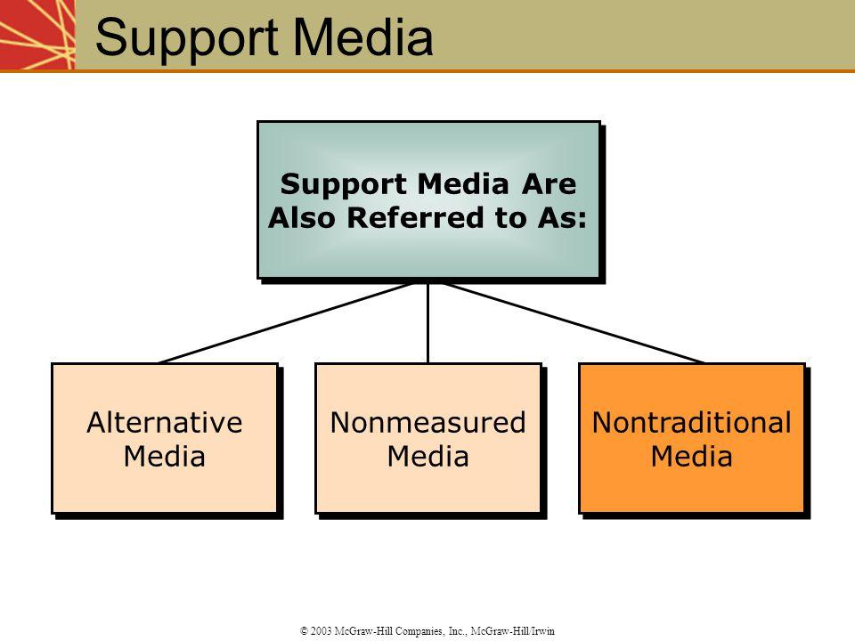 Alternative Media Nonmeasured Media Nontraditional Media Alternative Media Nonmeasured Media Support Media © 2003 McGraw-Hill Companies, Inc., McGraw-