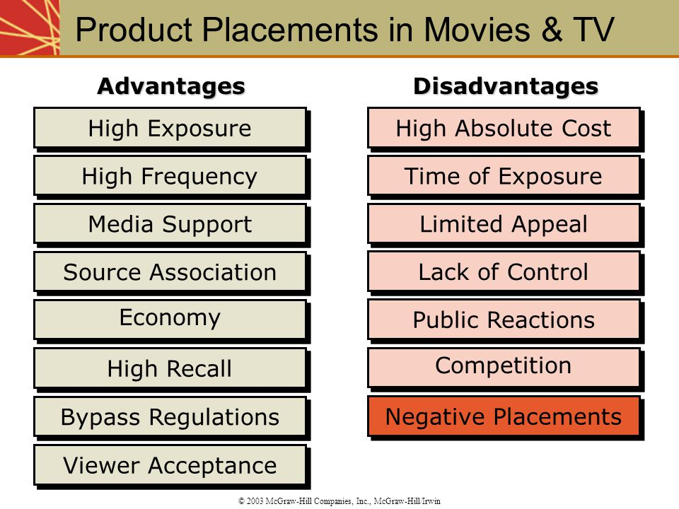 Product Placements in Movies & TV © 2003 McGraw-Hill Companies, Inc., McGraw-Hill/Irwin Time of Exposure Lack of Control High Absolute Cost Limited Ap