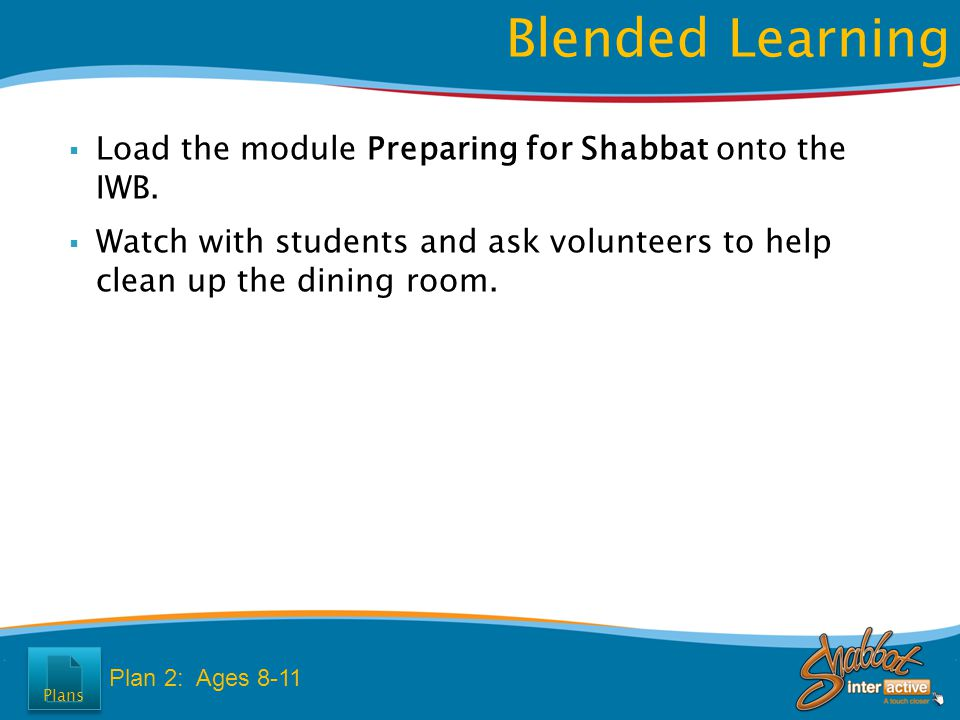  Load the module Preparing for Shabbat onto the IWB.