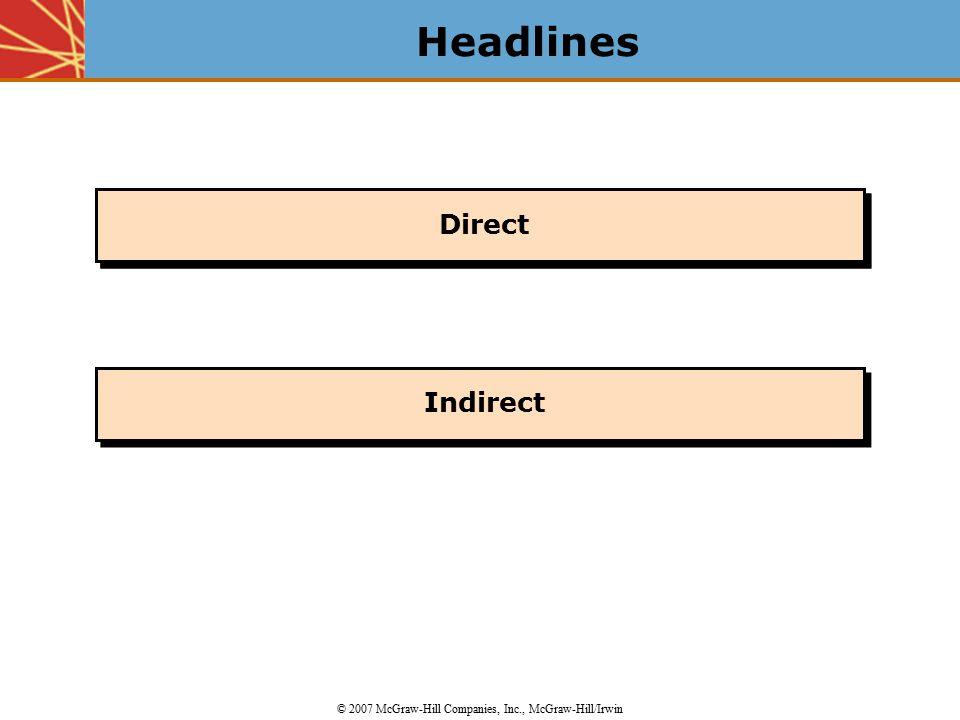 Headline: Words in the Leading Position of the Ad Headline: Words in the Leading Position of the Ad Direct Headlines © 2007 McGraw-Hill Companies, Inc., McGraw-Hill/Irwin Indirect
