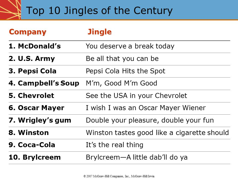 Top 10 Jingles of the Century © 2007 McGraw-Hill Companies, Inc., McGraw-Hill/Irwin 1. McDonald's You deserve a break today 2. U.S. Army Be all that y
