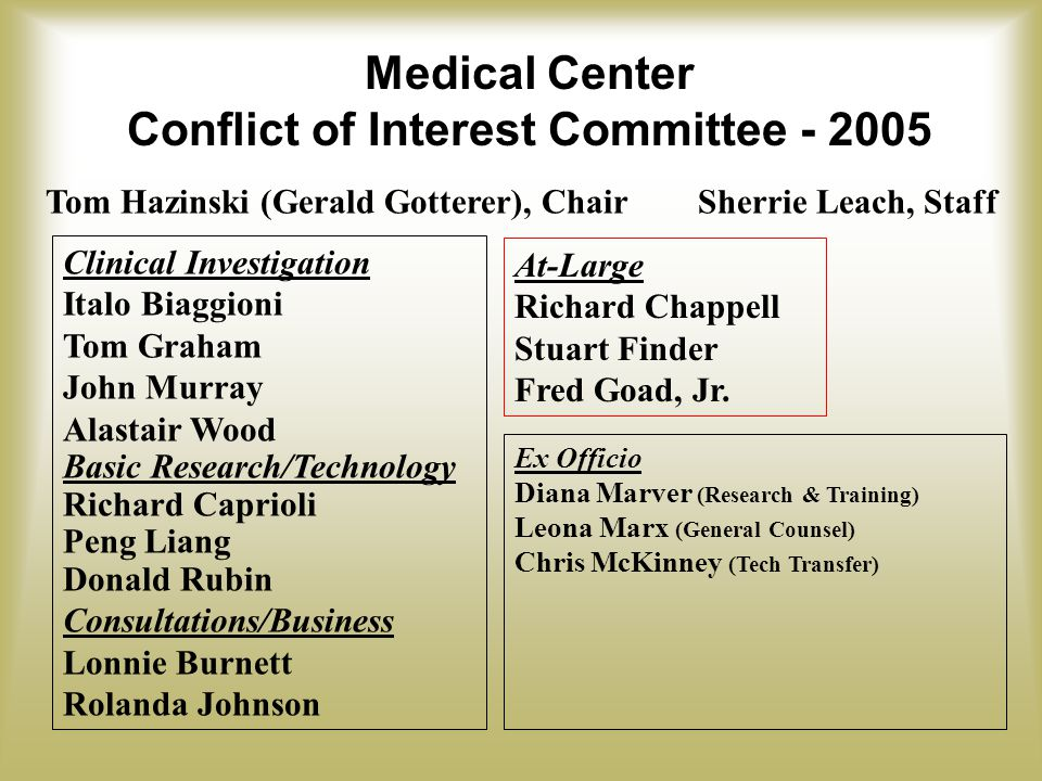 Medical Center Conflict of Interest Committee - 2005 Tom Hazinski (Gerald Gotterer), Chair Sherrie Leach, Staff Clinical Investigation Italo Biaggioni Tom Graham John Murray Alastair Wood Basic Research/Technology Richard Caprioli Peng Liang Donald Rubin Consultations/Business Lonnie Burnett Rolanda Johnson At-Large Richard Chappell Stuart Finder Fred Goad, Jr.