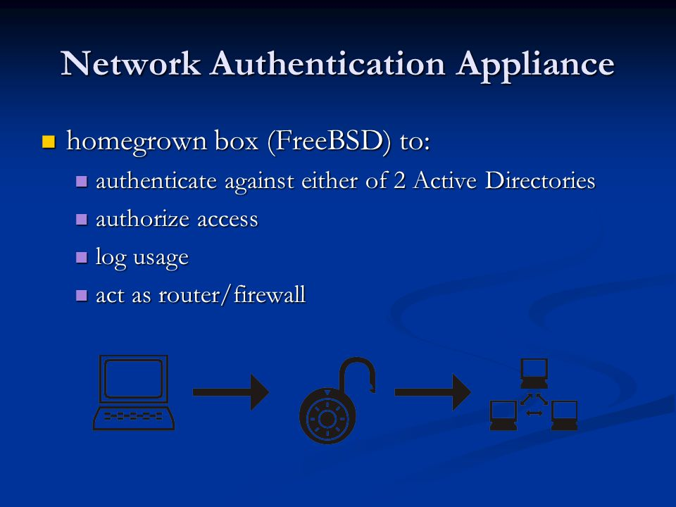 Network Authentication Appliance homegrown box (FreeBSD) to: homegrown box (FreeBSD) to: authenticate against either of 2 Active Directories authenticate against either of 2 Active Directories authorize access authorize access log usage log usage act as router/firewall act as router/firewall