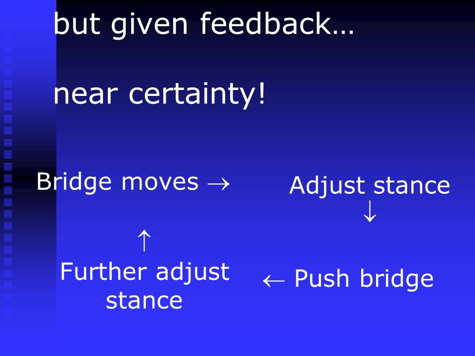 but given feedback… near certainty! Bridge moves  Adjust stance   Push bridge  Further adjust stance