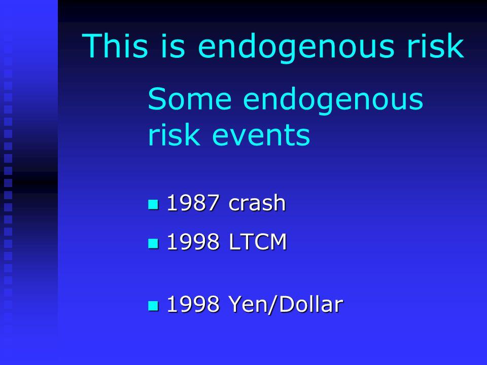 Some endogenous risk events 1987 crash 1987 crash 1998 LTCM 1998 LTCM 1998 Yen/Dollar 1998 Yen/Dollar This is endogenous risk
