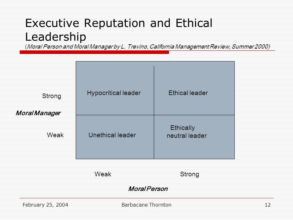 February 25, 2004Barbacane Thornton12 Executive Reputation and Ethical Leadership (Moral Person and Moral Manager by L.