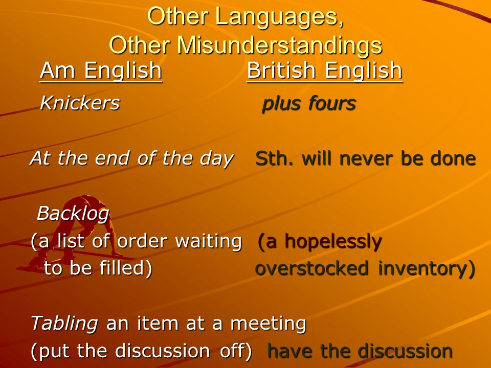 Other Languages, Other Misunderstandings Am English British English Am English British English Knickers plus fours Knickers plus fours At the end of the day Sth.