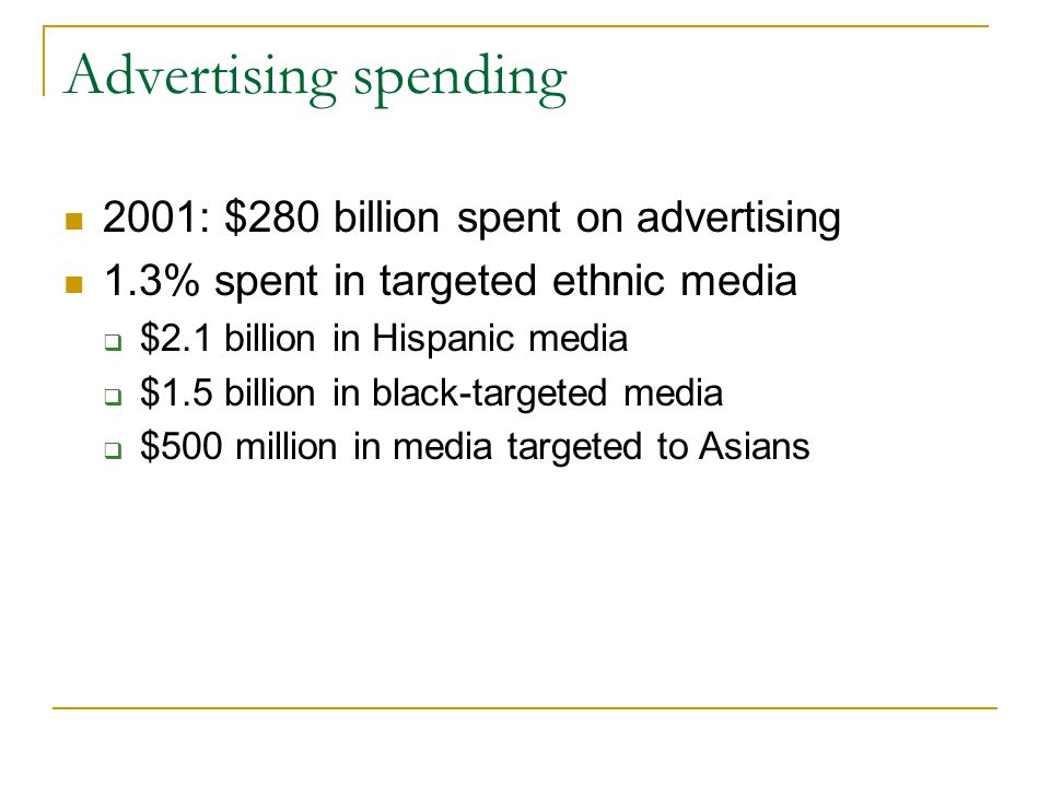 Advertising spending 2001: $280 billion spent on advertising 1.3% spent in targeted ethnic media  $2.1 billion in Hispanic media  $1.5 billion in black-targeted media  $500 million in media targeted to Asians