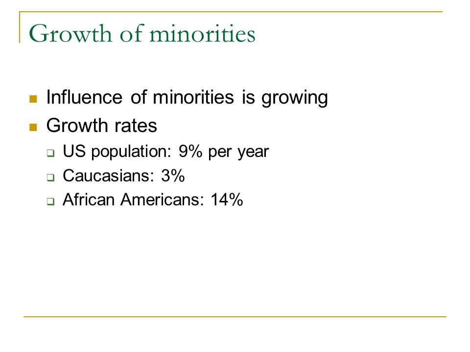 Growth of minorities Influence of minorities is growing Growth rates  US population: 9% per year  Caucasians: 3%  African Americans: 14%