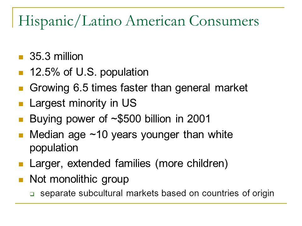 Hispanic/Latino American Consumers 35.3 million 12.5% of U.S.